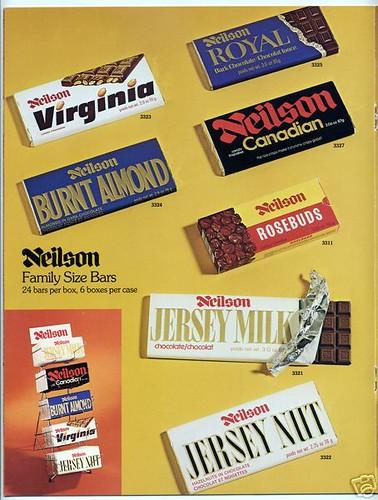 Box Of Chocolate Cigars It S A Company