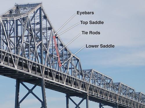 Caltrans Eyebar Repair Diagrams On The Bay Bridge Project