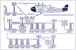 1955 TV Relay Cubana DC-3 schematic | by Cuba5259