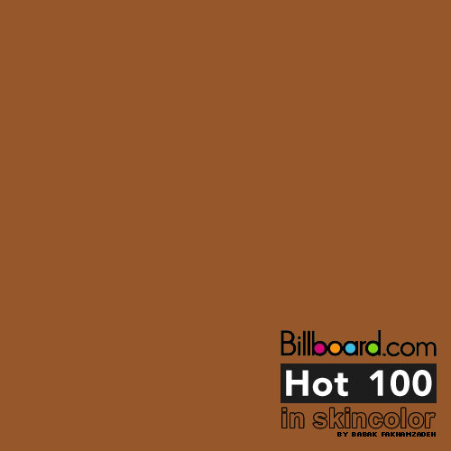 Billboard Hot 100 Chart: The Billboard Hot 100 in skincolor | Some background: babakfu2026 | Flickr,Chart