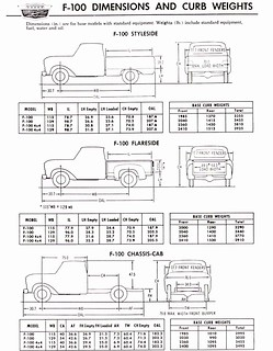 19651966 Ford F100 Truck Dimensions  Curb Weights  Flickr