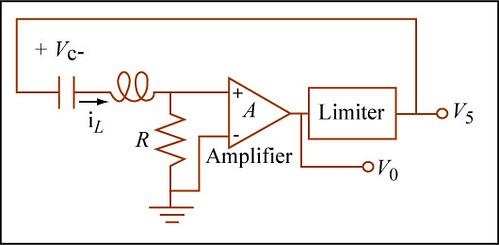 RLC    Oscillator         Circuit       diagram    of an RLC    oscillator    Forma      Flickr