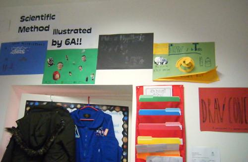 Modular Classroom Observation ~ Scientific method display classroom observations april