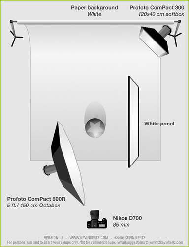 Studio Photography w setup lighting diagram Flickr