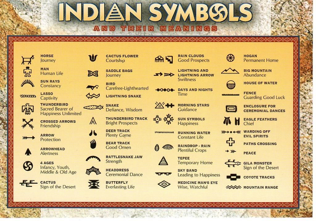 Az Native American Symbols Nhigh Flickr
