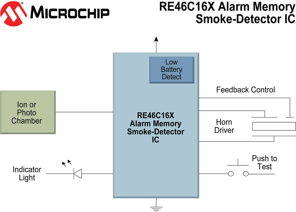 Block Diagram, Microchip Technology\'s RE46C16X Ion & Photo… | Flickr