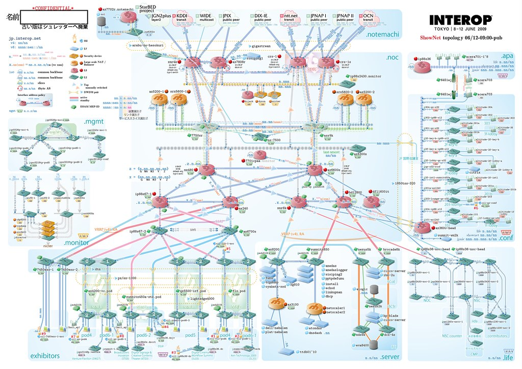 Network Diagram Interop Tokyo   Full Size Here WwwIn  Flickr