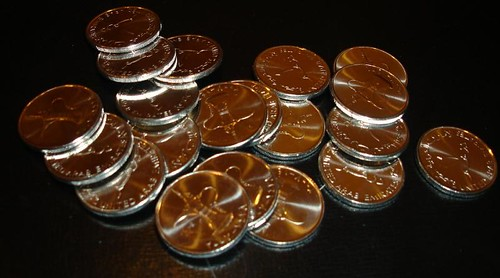 999 Bitcoin Charts