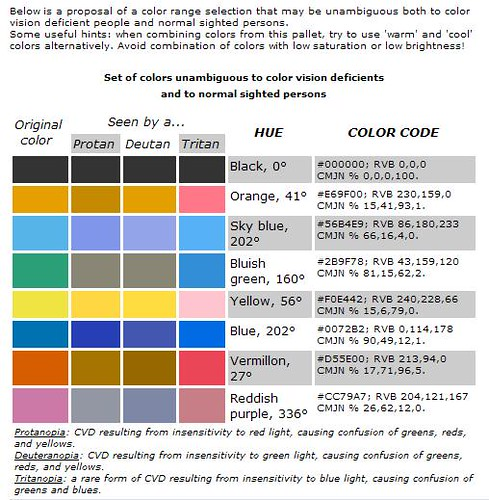 Color Choices For Painting Kitchen Cabinets