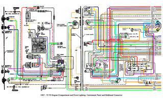 3397411656_9d425a69b4_n free auto wiring diagram 1967 1972 chevrolet truck v8 engine 72 chevy truck wiring diagram at soozxer.org