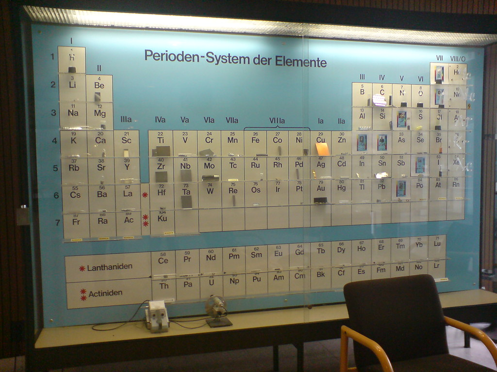 Real Life Periodic Table This Was In Eth Zurich Flickr