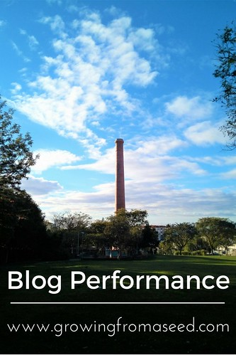 Blog performance pinterest | by gfaseed
