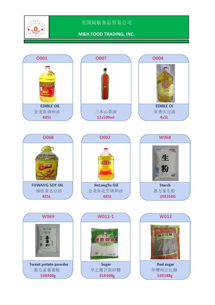 List Of Food Jobs