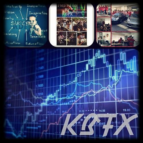 Kb group forex malaysia