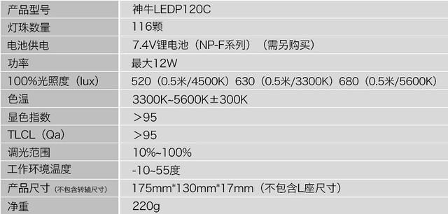 神牛LED_P120C