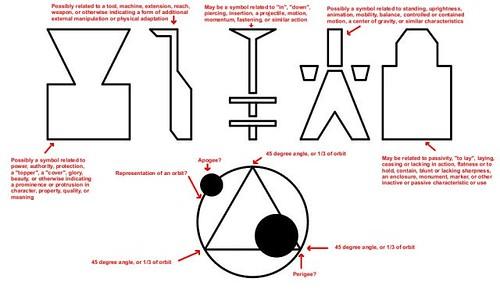 Rendlesham Forest Hieroglyphs Analysis