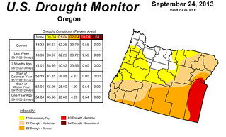 US Drought Monitor | by Oregon State University