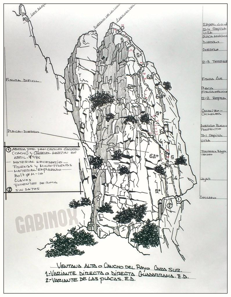 Croquis Directa Guadarrama 88 - 140 m 6a+
