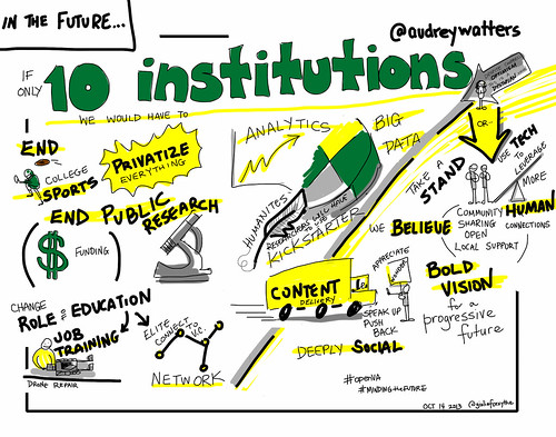 In the future - if only 10 Institutions exist...we would have to... | by giulia.forsythe