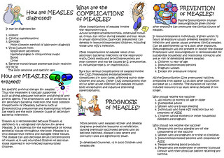 AUFMC PFCM Measles Flyers Page 2 | by Bright Ideas with Chan Udarbe