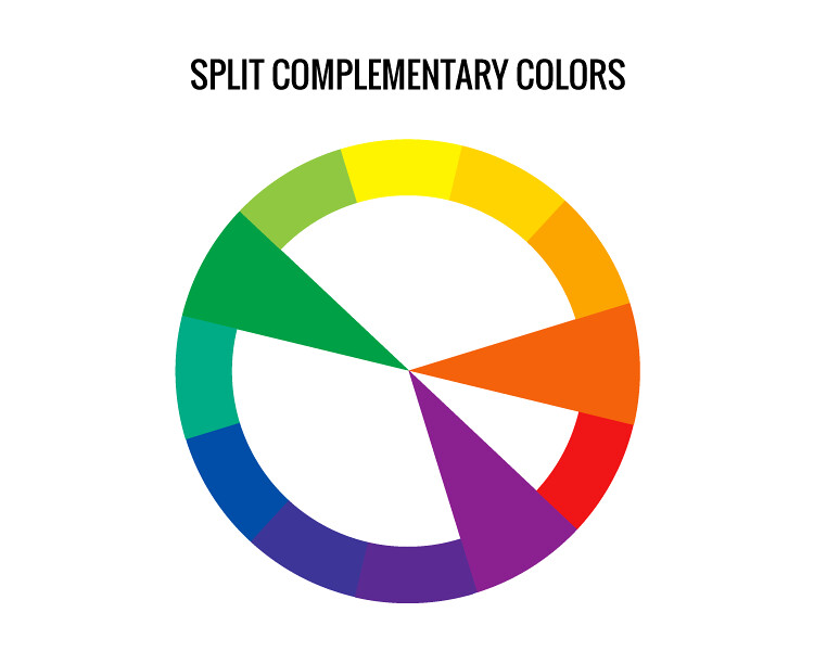 ... thirtydaysweater Color Wheel - Split Complementary Colors | by thirtydaysweater