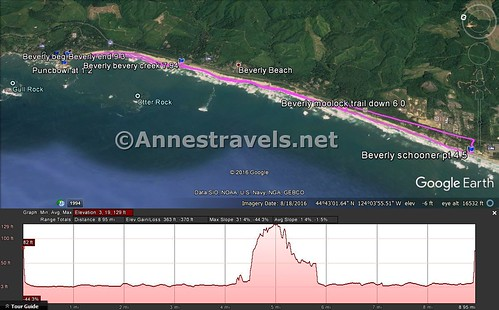 Visual trail map and elevation profile for my hike from the Punchbowl parking area to Schooner Point, then back up US-101 to Moolack Beach and from there up the beach to the parking area, Oregon