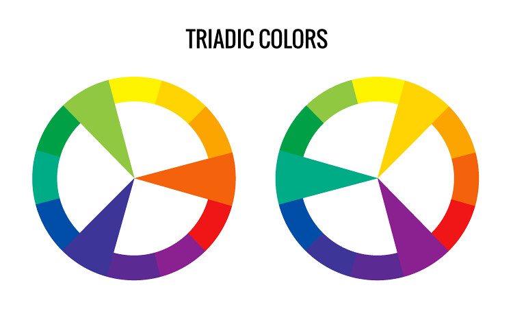 Color Wheel Triadic Colors Triadic Colors Are A Combinat Flickr