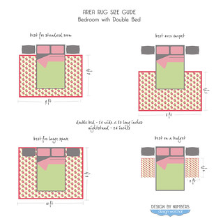 area rug sizes area rug size guide bed rugs 101 sizing your 10800