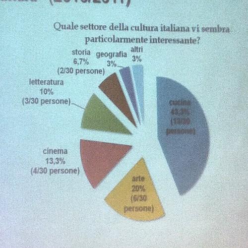 Twitteratura katowice quale settore della cultura italia for Settore della camera
