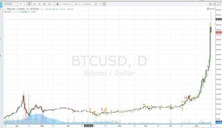 Bitcoin Mining Fpga