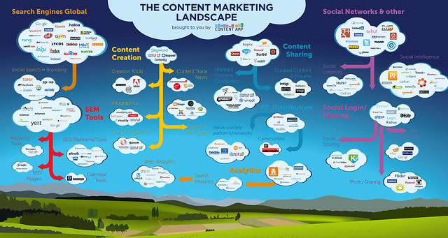 Infographic-Content-Marketing-Landscape