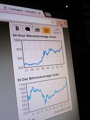 Bitcoin Mining Ubuntu 12 10 As A Decimal