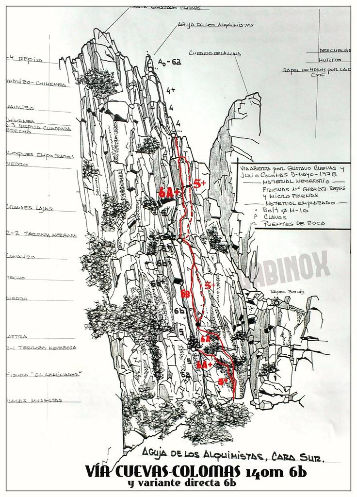 Croquis Cuevas - Colomas 78 - 140 m 6b