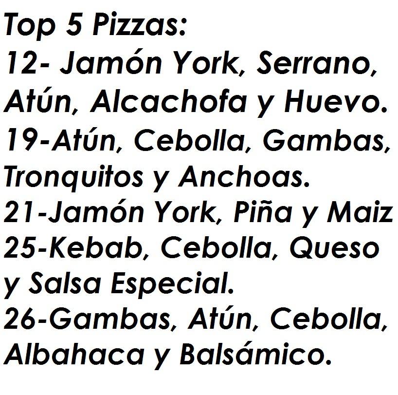 Top Pizzas Mantelin Terraza Rafel Restaurant Rafel