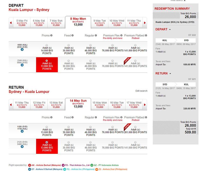 sydney airasia big actual price