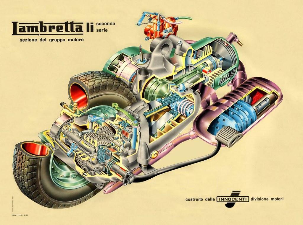 innocenti lambretta li series 2 engine cutaway diagram flickr engine diagram cutaway maps innocenti lambretta li series 2 engine cutaway diagram by vegansydney