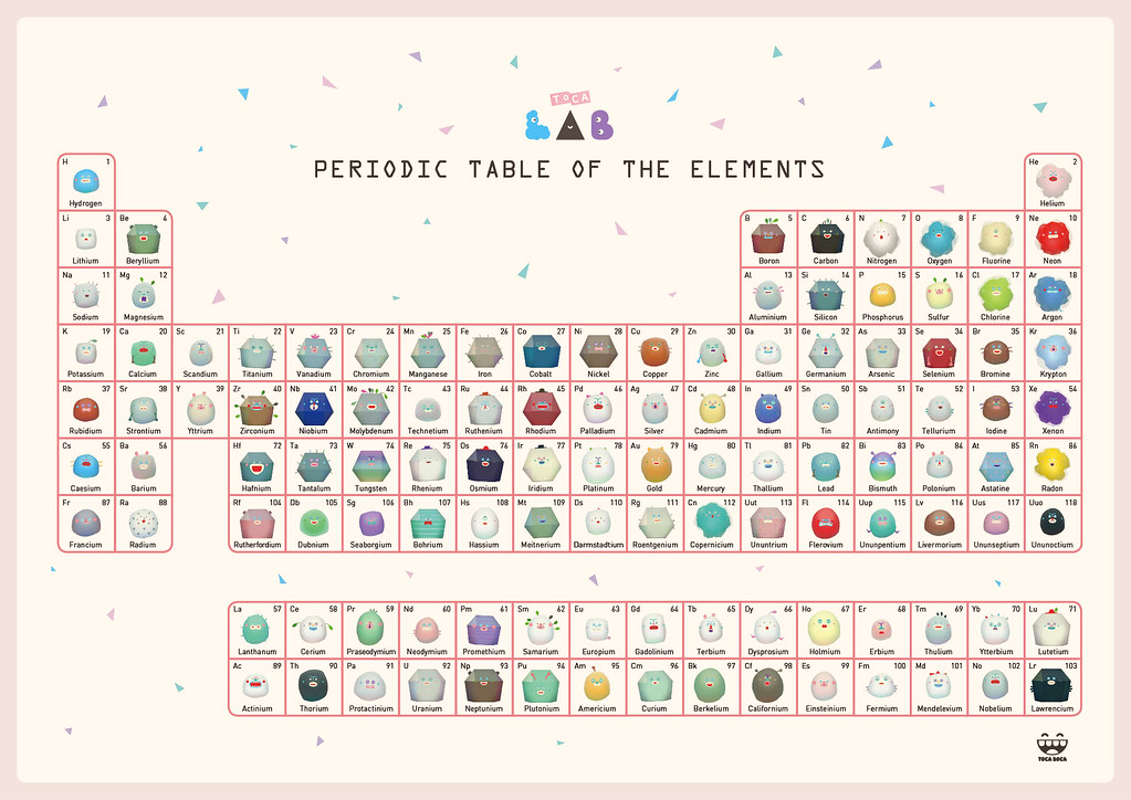 Toca lab elements periodic table download the periodic ta flickr toca lab elements periodic table by toca boca urtaz Image collections