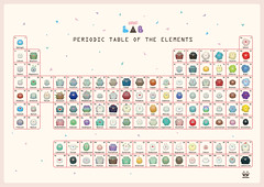 Toca Lab: Elements Periodic Table | Download the periodic ta… | Flickr