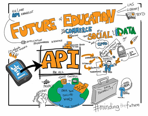 Kin Lane, the Future of Education  - API for all. | by giulia.forsythe