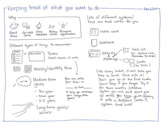 2013-11-06 Keeping track of what you want to do #productivity #tip | by sachac