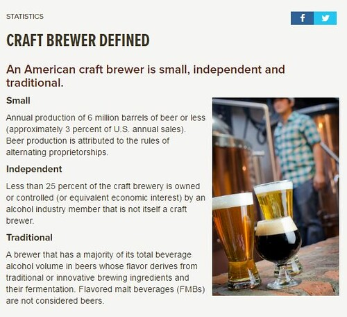 Craft Brewer Defined