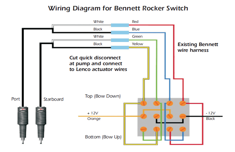 lenco trim switch wiring diagrams bennett wiring diagram wiring diagram data  bennett wiring diagram wiring diagram
