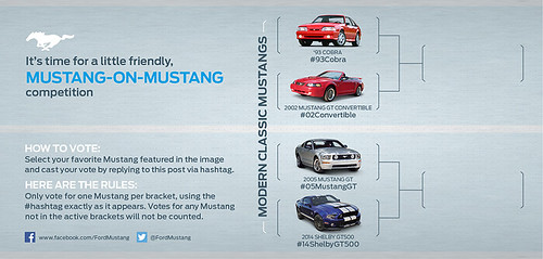 Mustang-on-Mustang Competition | Round Three | by Ford Motor Company