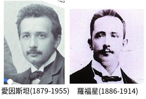 愛因斯坦與羅福星