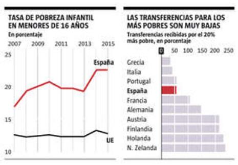 17c15 La OCDE reclama a España empleo de calidad para reducir la desigualdad 4
