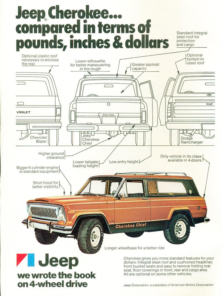 1977 Jeep Cherokee Chief 4X4 SUV | coconv | Flickr