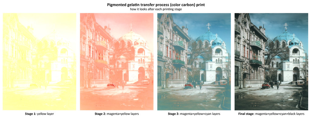 CMYK color carbon print | Scans of color carbon print on dif… | Flickr
