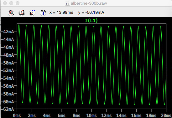 albertine-300b-graph-02