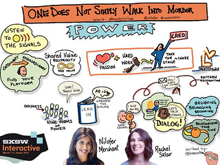 Sketchnotes on Hacking Privilege at SxSW by @forbesoste | by ForbesOste