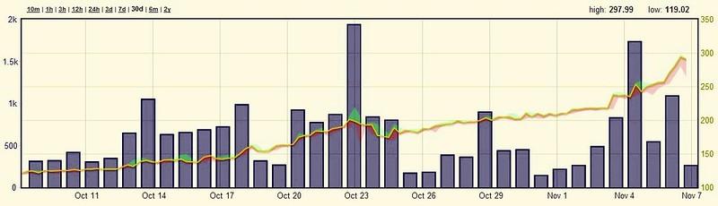 Joseph Wang Bitcoin Stock
